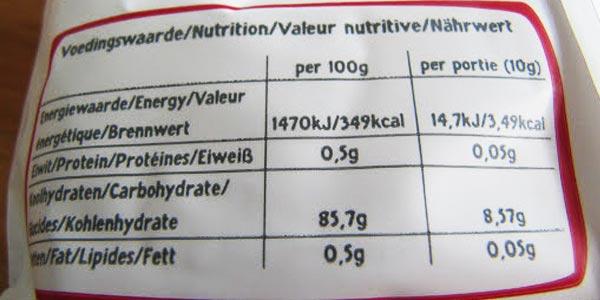 Hoeveel calorieën heb ik dagelijks nodig?